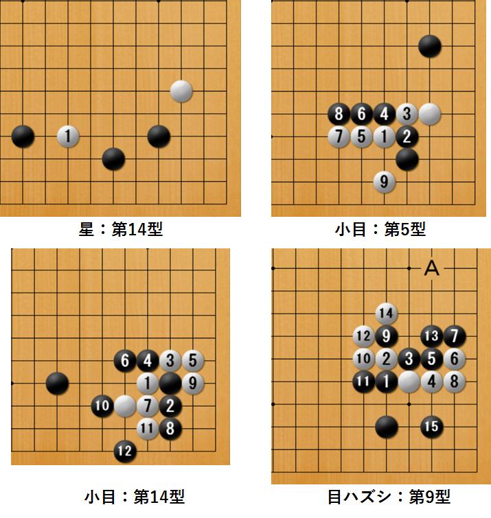 f:id:kazutan0813:20180319171449p:plain