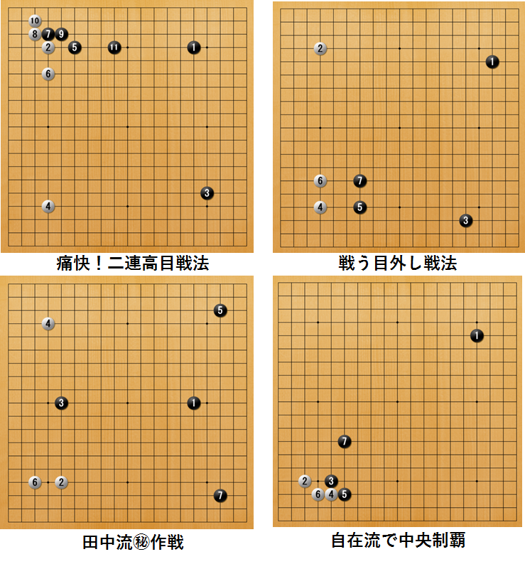 f:id:kazutan0813:20180324164844p:plain