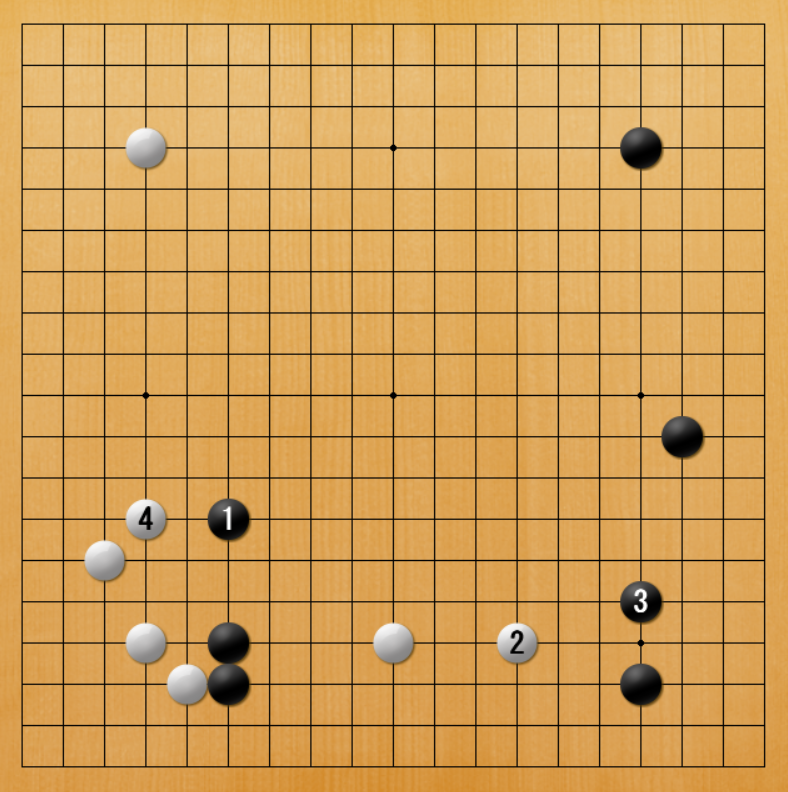 f:id:kazutan0813:20180325032222p:plain