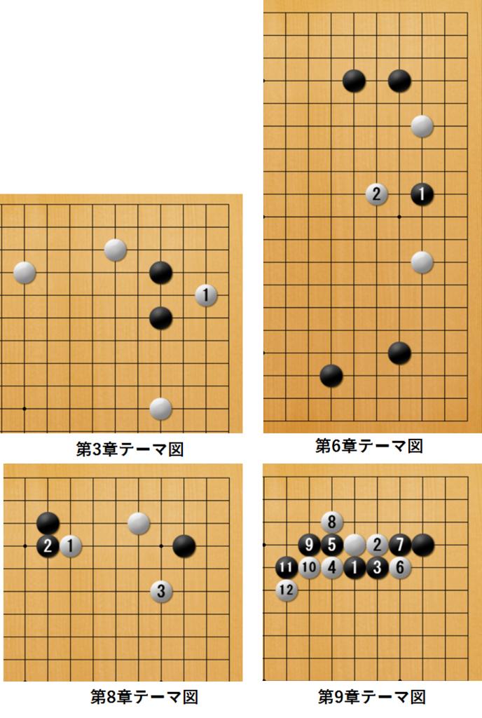 f:id:kazutan0813:20180401001509p:plain