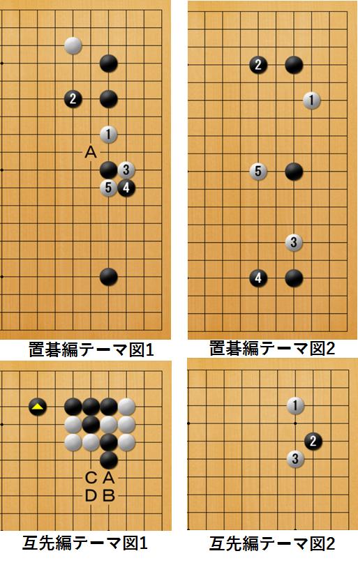 f:id:kazutan0813:20180401004400p:plain