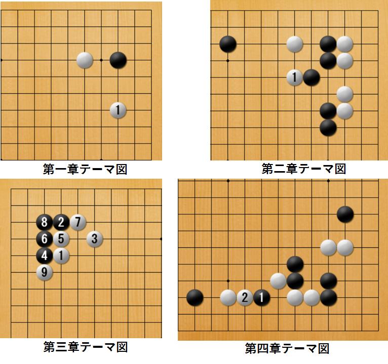 f:id:kazutan0813:20180401012207p:plain