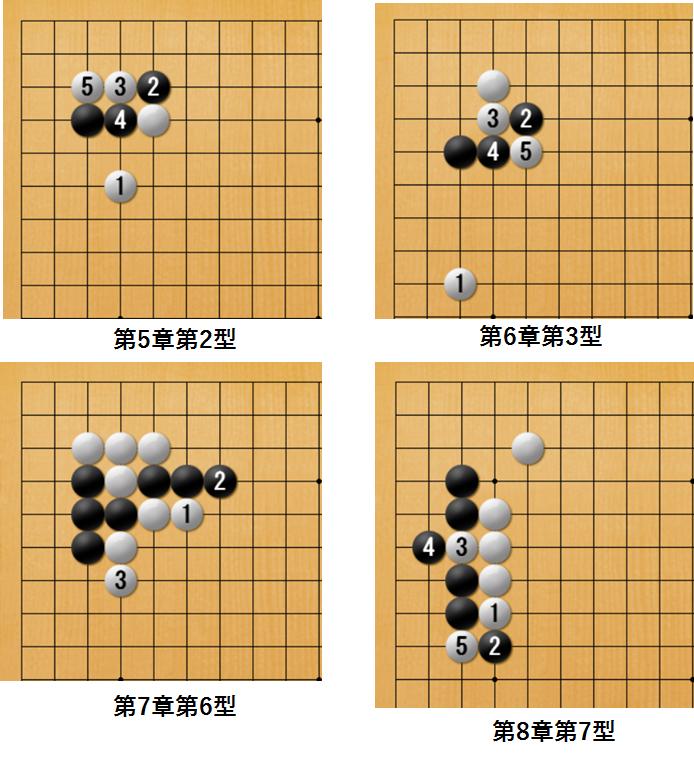 f:id:kazutan0813:20180401015256p:plain