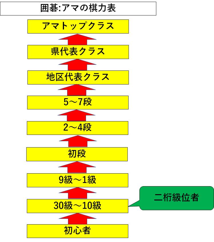 f:id:kazutan0813:20180420213428p:plain