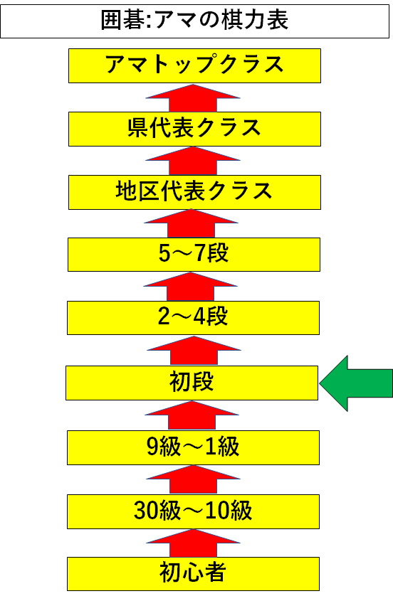 f:id:kazutan0813:20180420213906p:plain