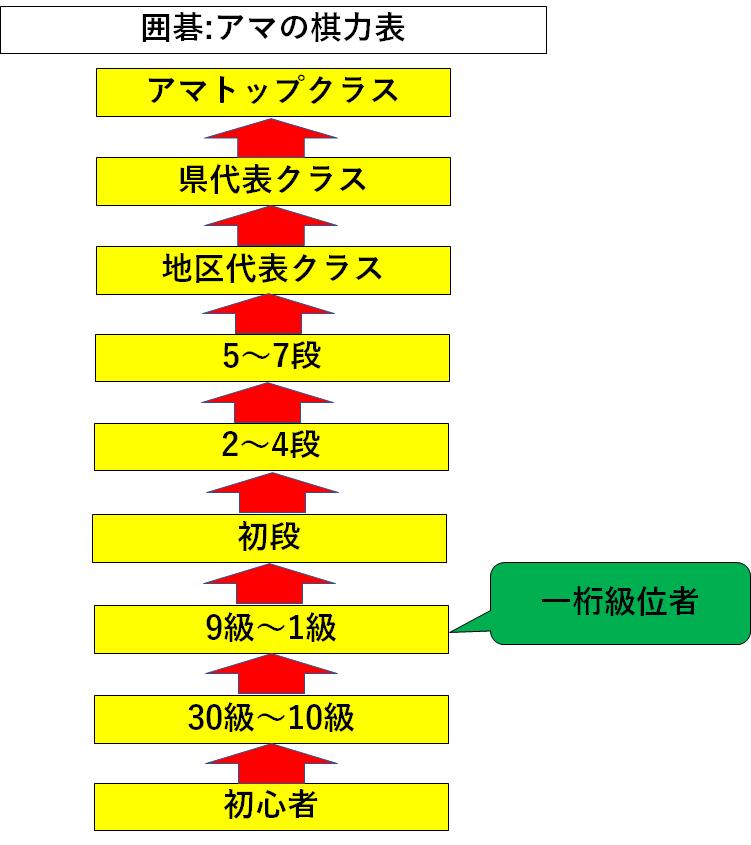 f:id:kazutan0813:20180420214058p:plain