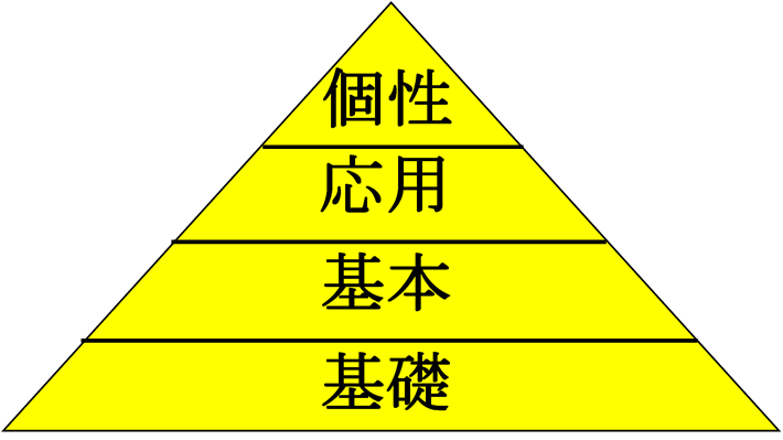 f:id:kazutan0813:20180420222747p:plain