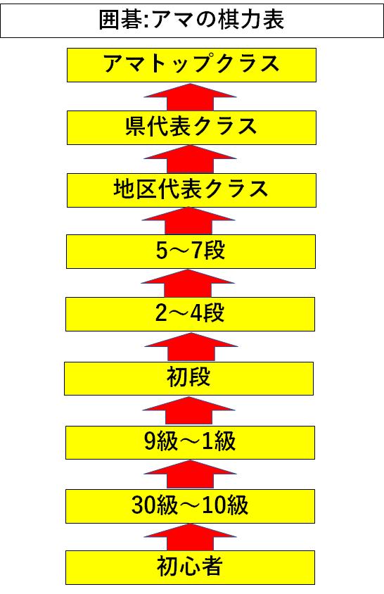 f:id:kazutan0813:20180421001219p:plain