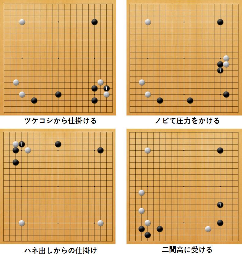 f:id:kazutan0813:20180504003950p:plain