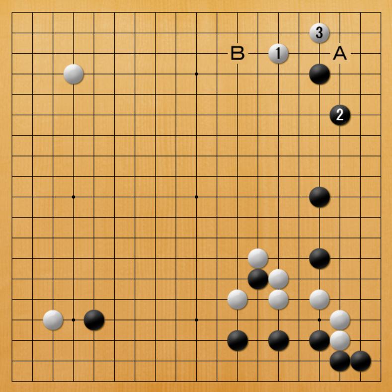 f:id:kazutan0813:20180504173333p:plain