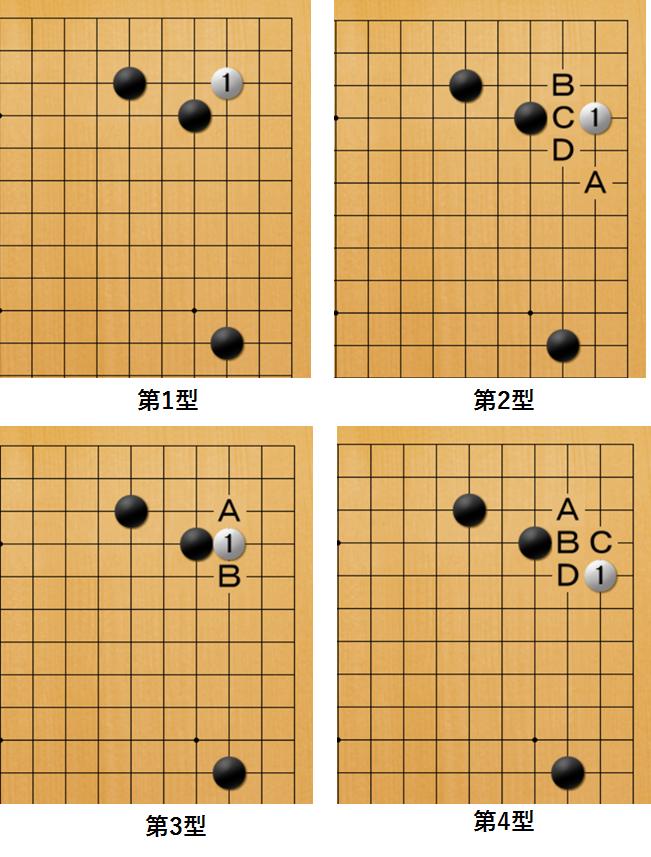 f:id:kazutan0813:20180816013932p:plain