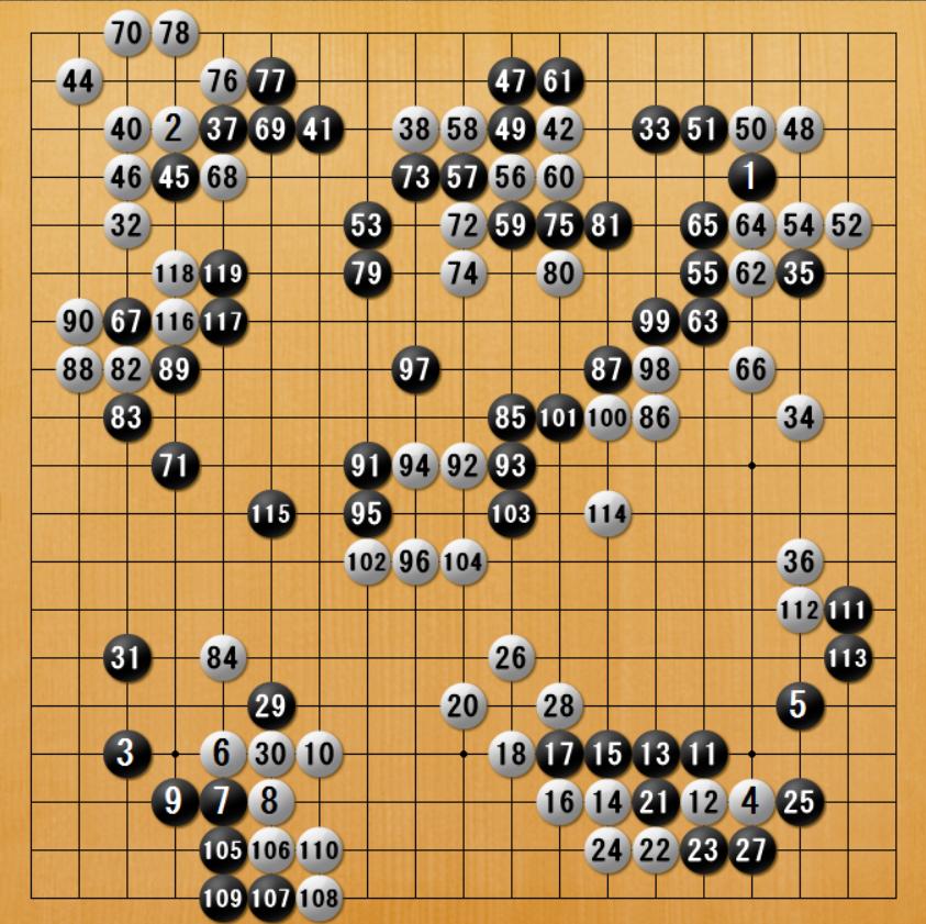 f:id:kazutan0813:20180918235617p:plain