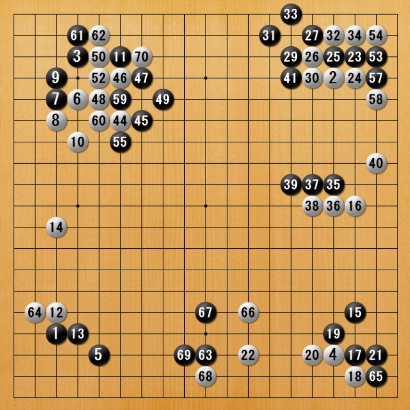 f:id:kazutan0813:20180923215918p:plain