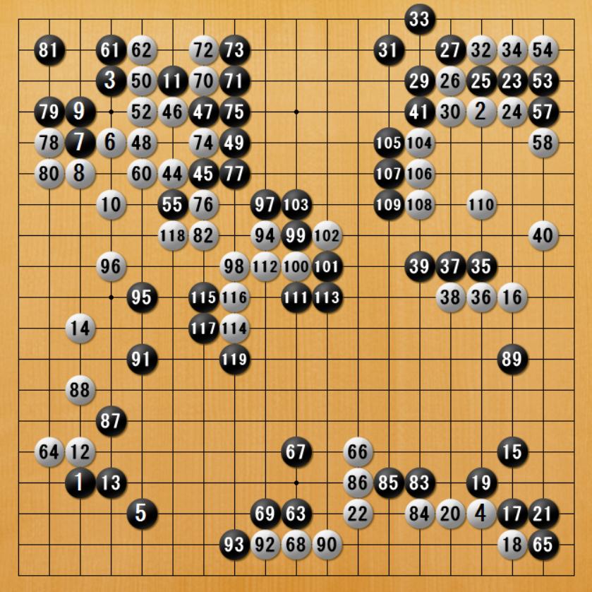 f:id:kazutan0813:20180923221017p:plain
