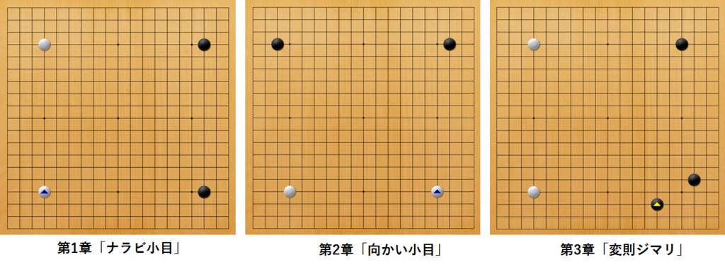 f:id:kazutan0813:20190104202116p:plain