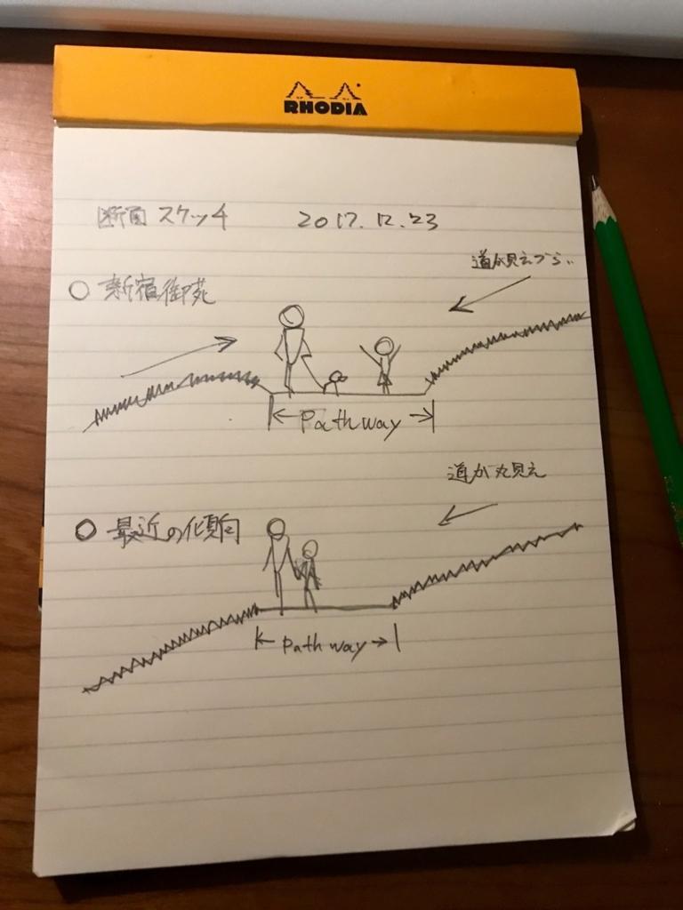f:id:kazuto47:20171223220124j:plain