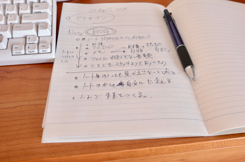 f:id:kazuto47:20180417084937j:plain