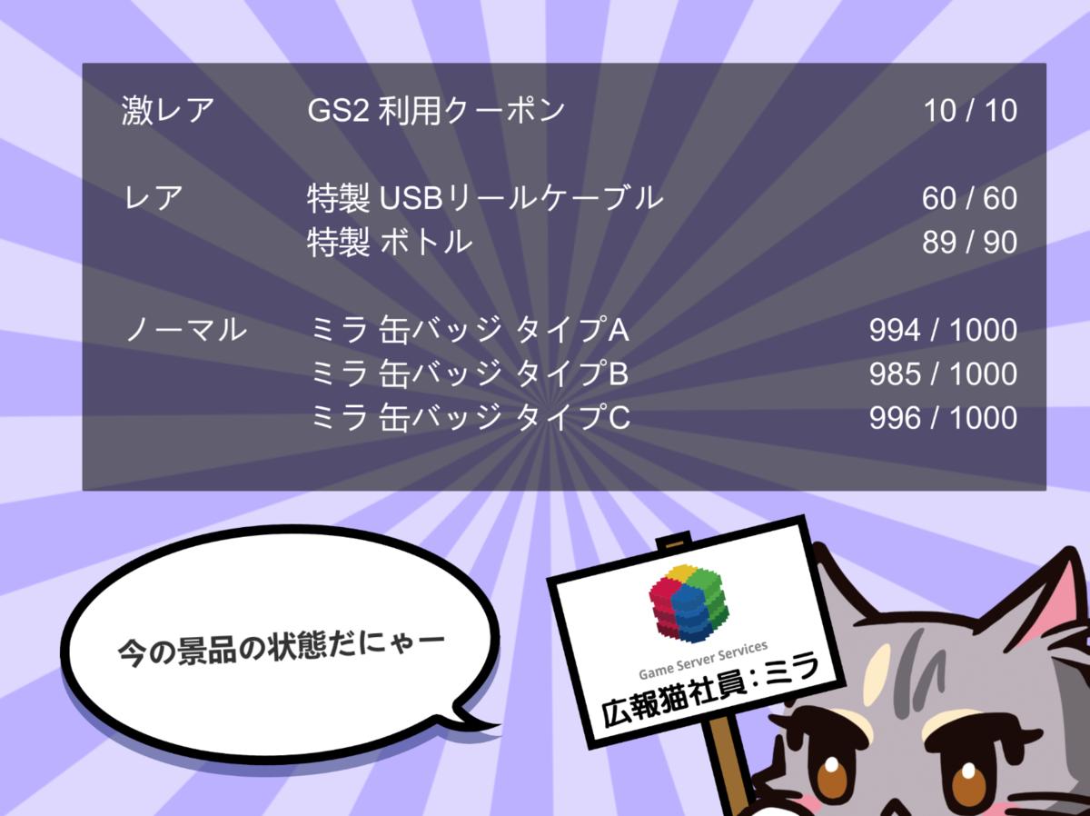 f:id:kazutomo:20190909102940p:plain:w280
