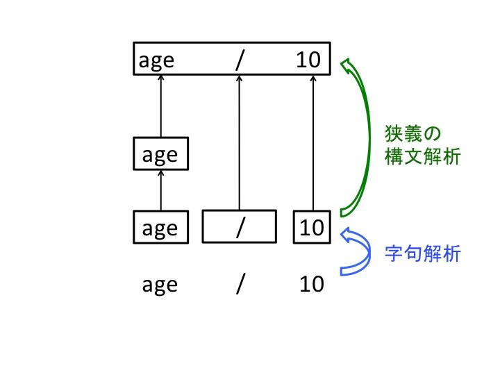 f:id:kazuya_fujioka:20200211011756j:plain