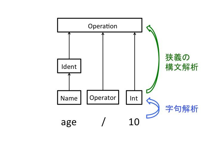 f:id:kazuya_fujioka:20200211011932j:plain
