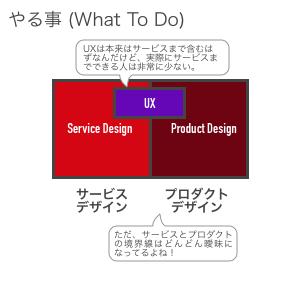f:id:kazuya_nakamura:20160307191745p:plain