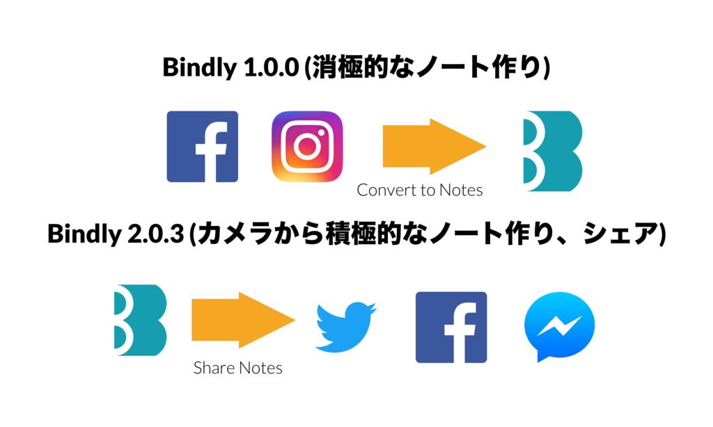 f:id:kazuya_nakamura:20160830211849p:plain