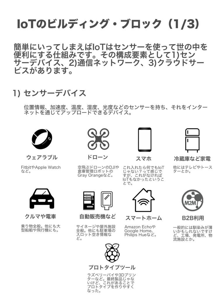 f:id:kazuya_nakamura:20170506165619p:plain