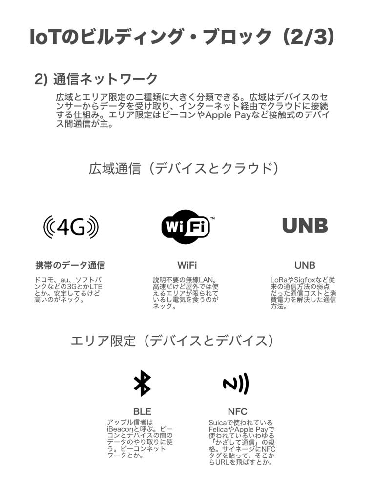 f:id:kazuya_nakamura:20170506165632p:plain