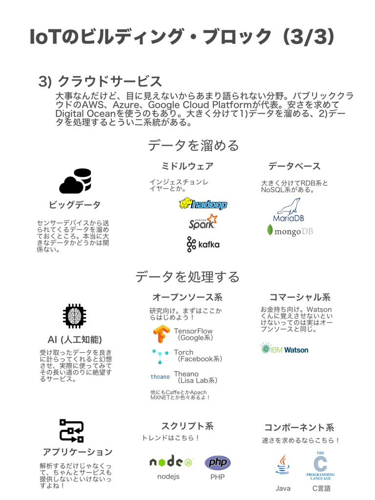 f:id:kazuya_nakamura:20170506165646p:plain