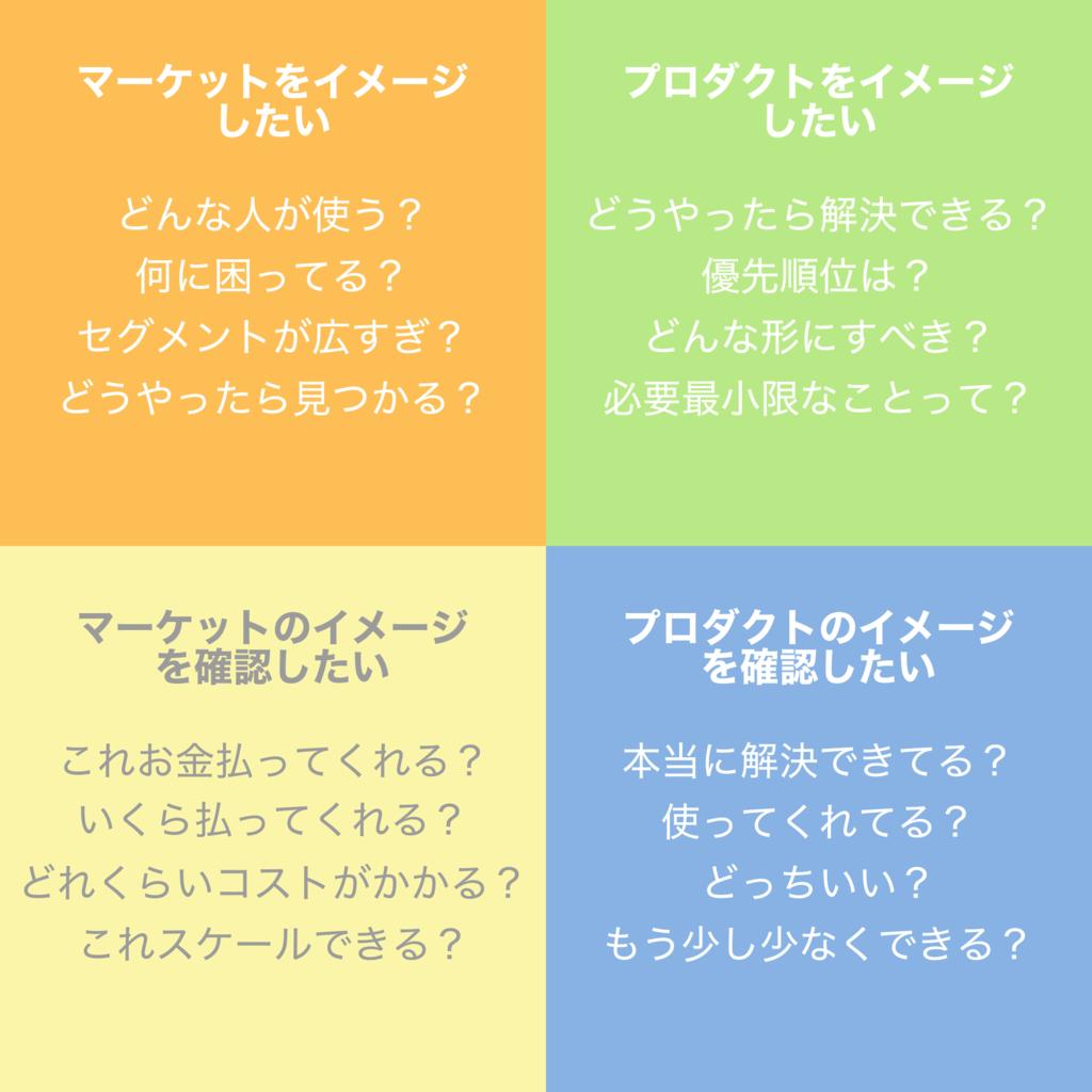 f:id:kazuya_nakamura:20170511224651p:plain