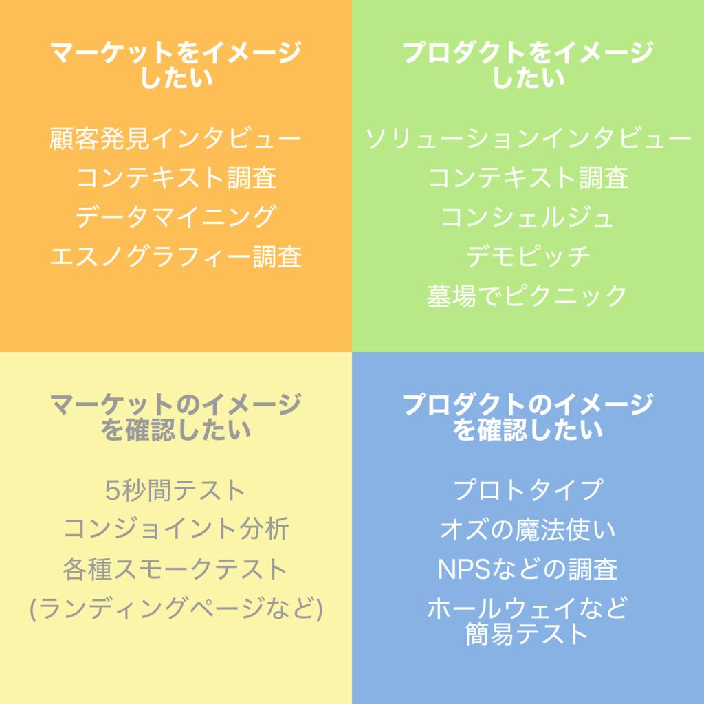 f:id:kazuya_nakamura:20170513114647p:plain