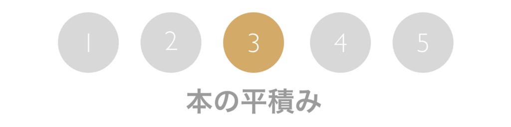 f:id:kazuya_nakamura:20171128183954p:plain