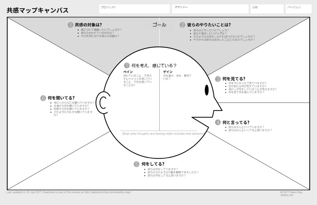 f:id:kazuya_nakamura:20171222105433p:plain