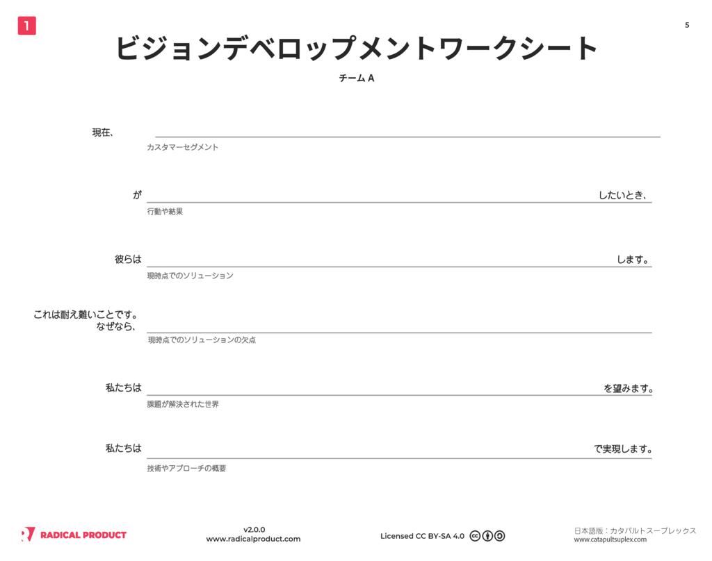 f:id:kazuya_nakamura:20171223130608p:plain