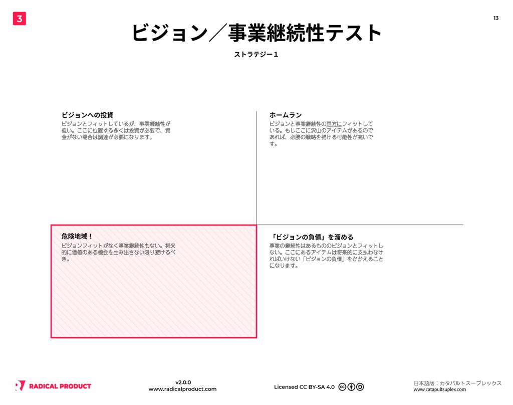 f:id:kazuya_nakamura:20171223130814p:plain