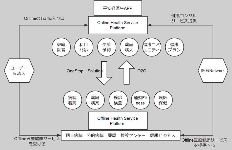 f:id:kazuya_nakamura:20180131191006p:plain