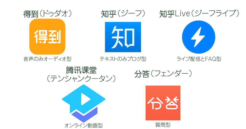 f:id:kazuya_nakamura:20180202200525p:plain