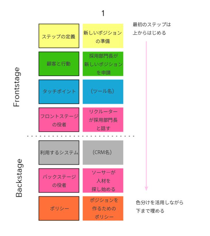 f:id:kazuya_nakamura:20180209153119p:plain