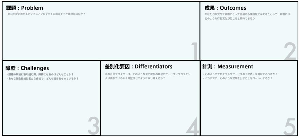 f:id:kazuya_nakamura:20180222023412p:plain