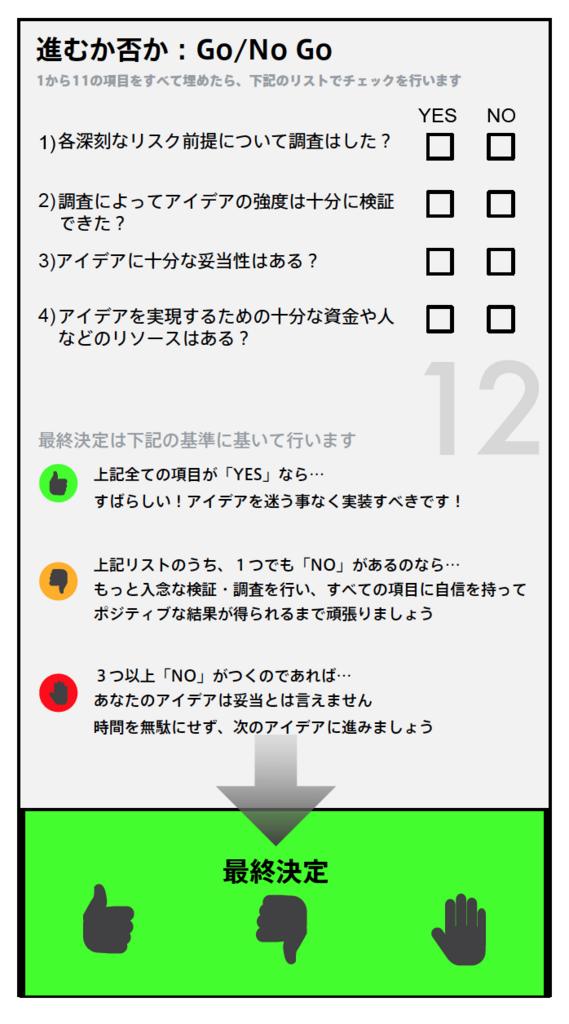 f:id:kazuya_nakamura:20180222024112p:plain