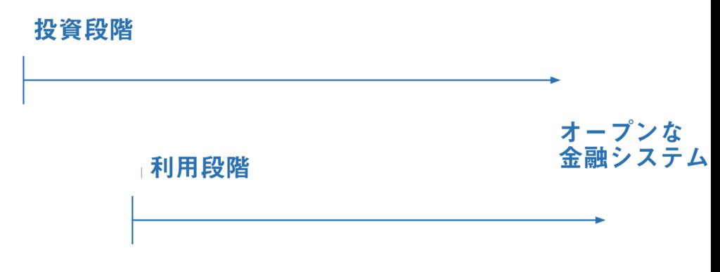f:id:kazuya_nakamura:20180502161455p:plain