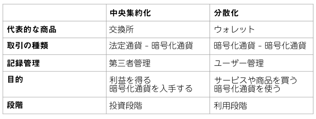f:id:kazuya_nakamura:20180502162734p:plain