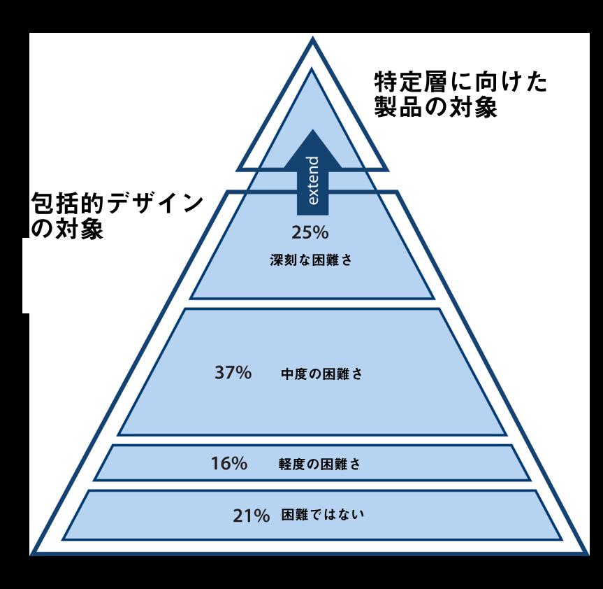 f:id:kazuya_nakamura:20180503000739p:plain