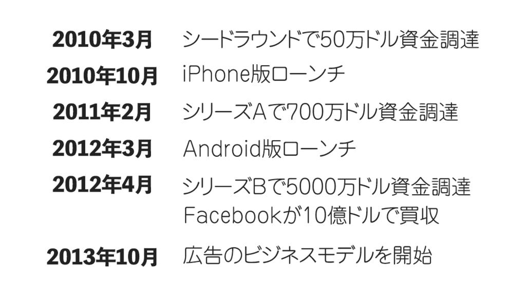 f:id:kazuya_nakamura:20180611105607p:plain