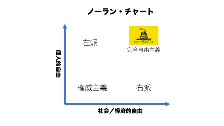 f:id:kazuya_nakamura:20180706111538p:plain