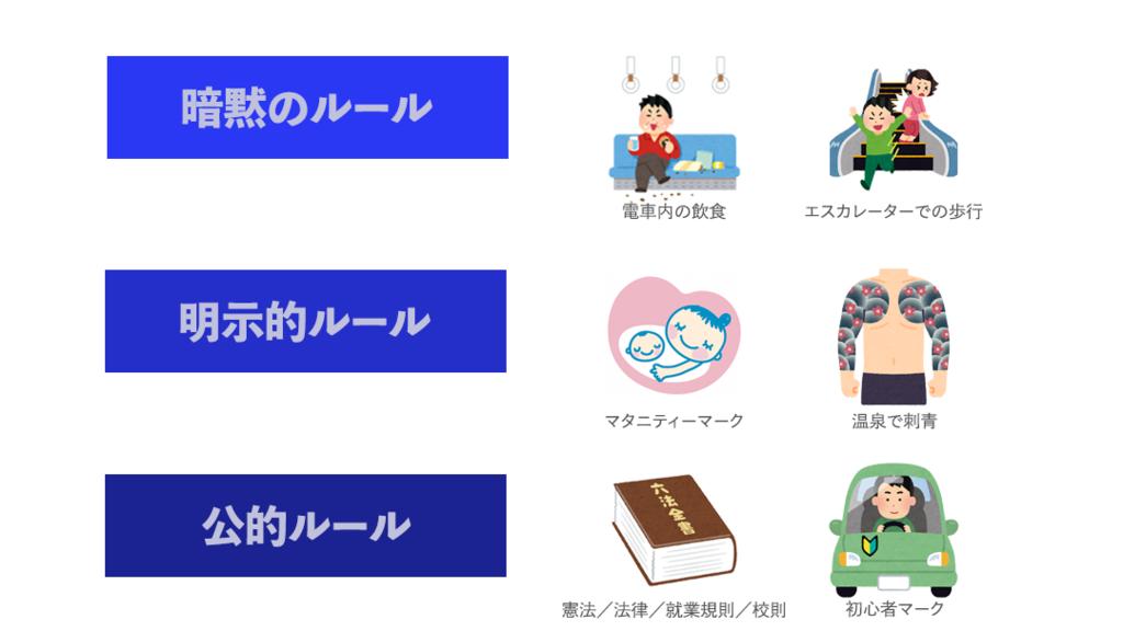 f:id:kazuya_nakamura:20180928162730p:plain