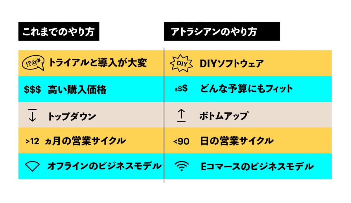 f:id:kazuya_nakamura:20190602174159p:plain