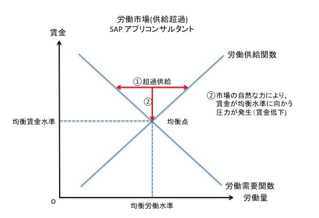 f:id:kazuyaengineer:20171126103615p:plain