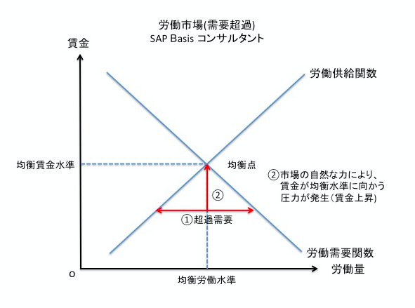 f:id:kazuyaengineer:20171126103635p:plain
