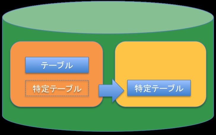 f:id:kazuyaengineer:20171227233236p:plain